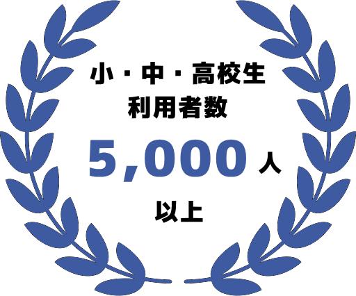 award_th